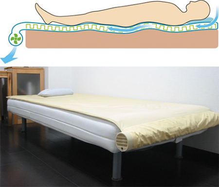 air-contioned bed
